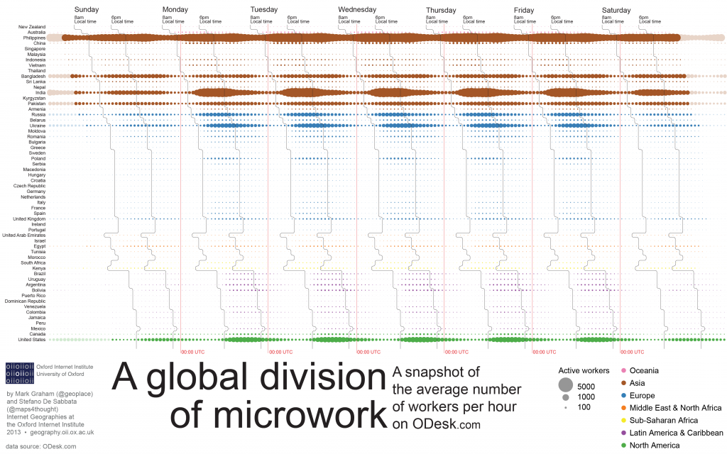 ODesk-A_global_division_of_microwork-final-01